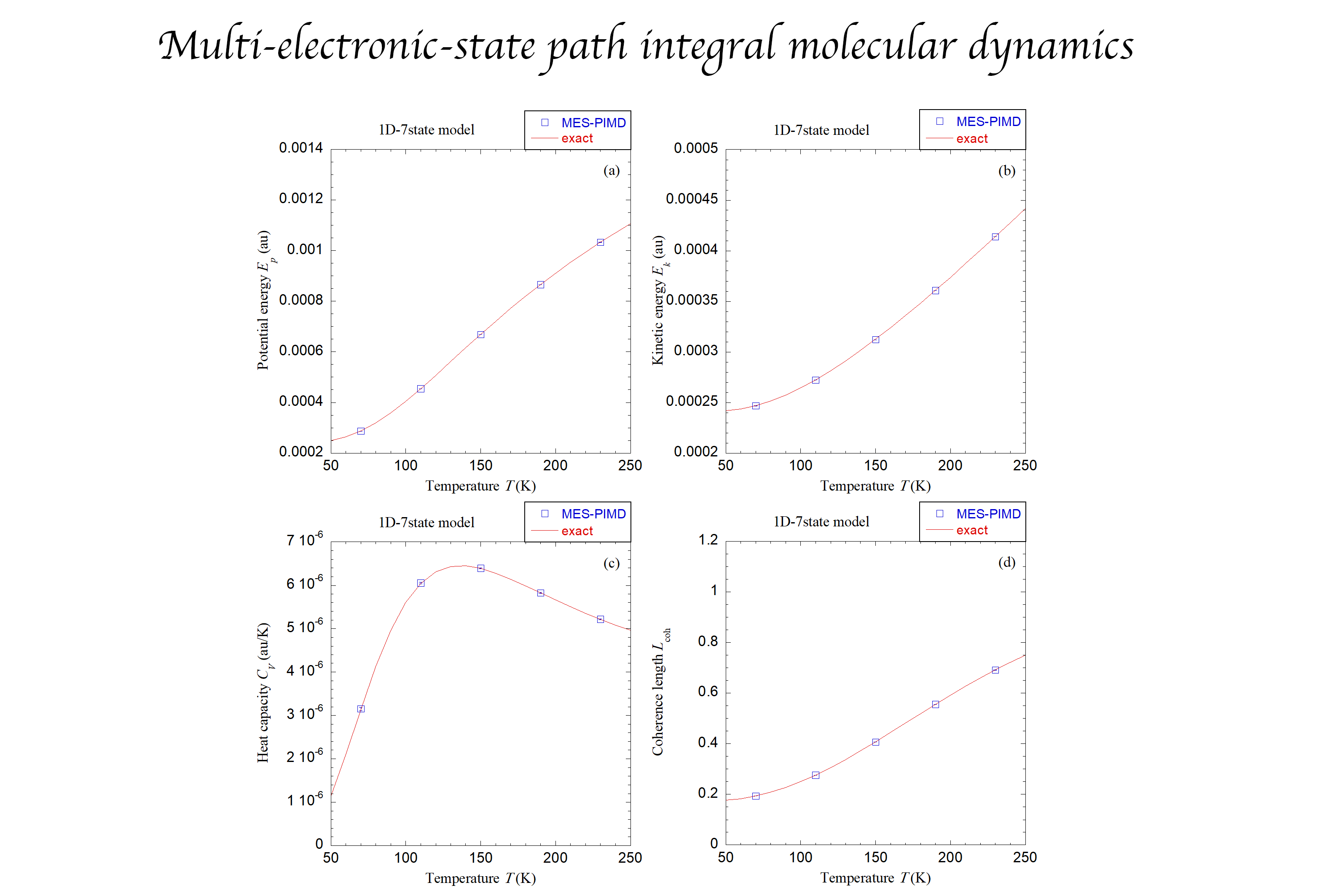 Multi-Electronic-State Path Integral Molecular Dynamics